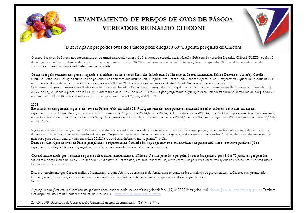 LEVANTAMENTO DE PREÇOS DE OVOS DE PÁSCOA VEREADOR REINALDO CHICONI