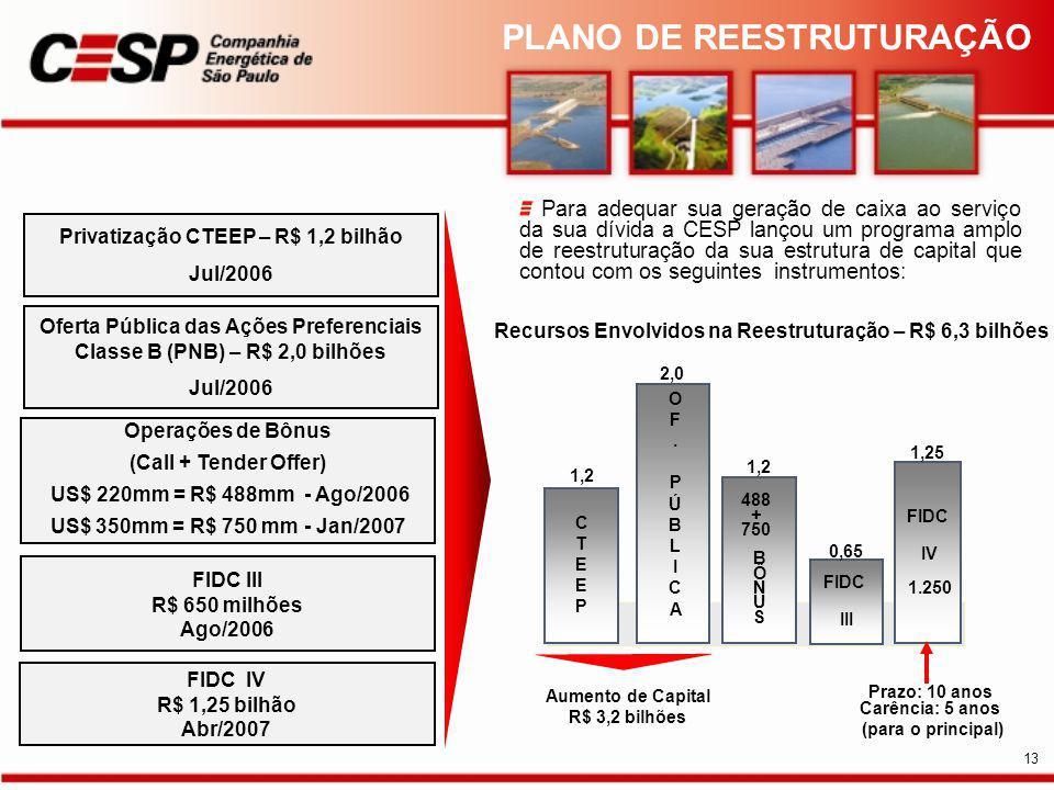 PLANO DE REESTRUTURAÇÃO