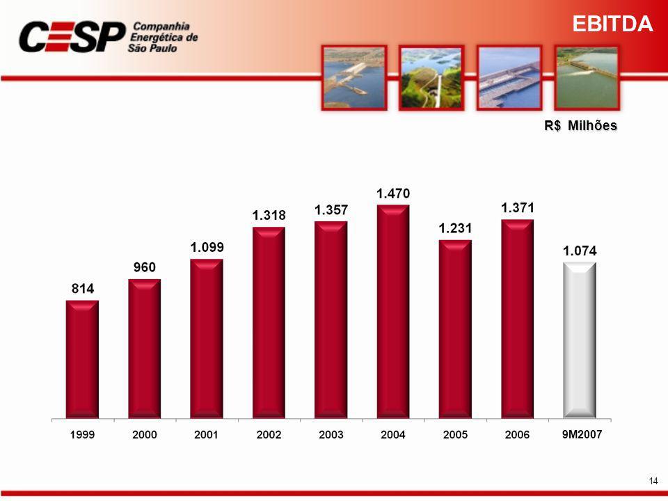 EBITDA R$ Milhões 9M2007 14