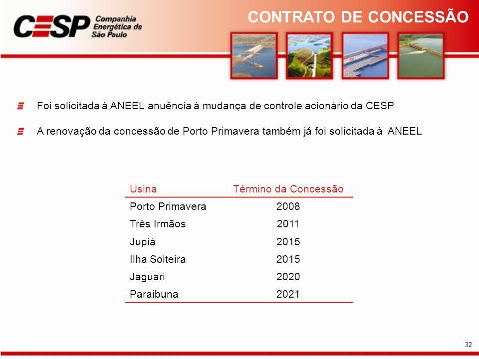CONTRATO DE CONCESSÃO Foi solicitada à ANEEL anuência à mudança de controle acionário da CESP.