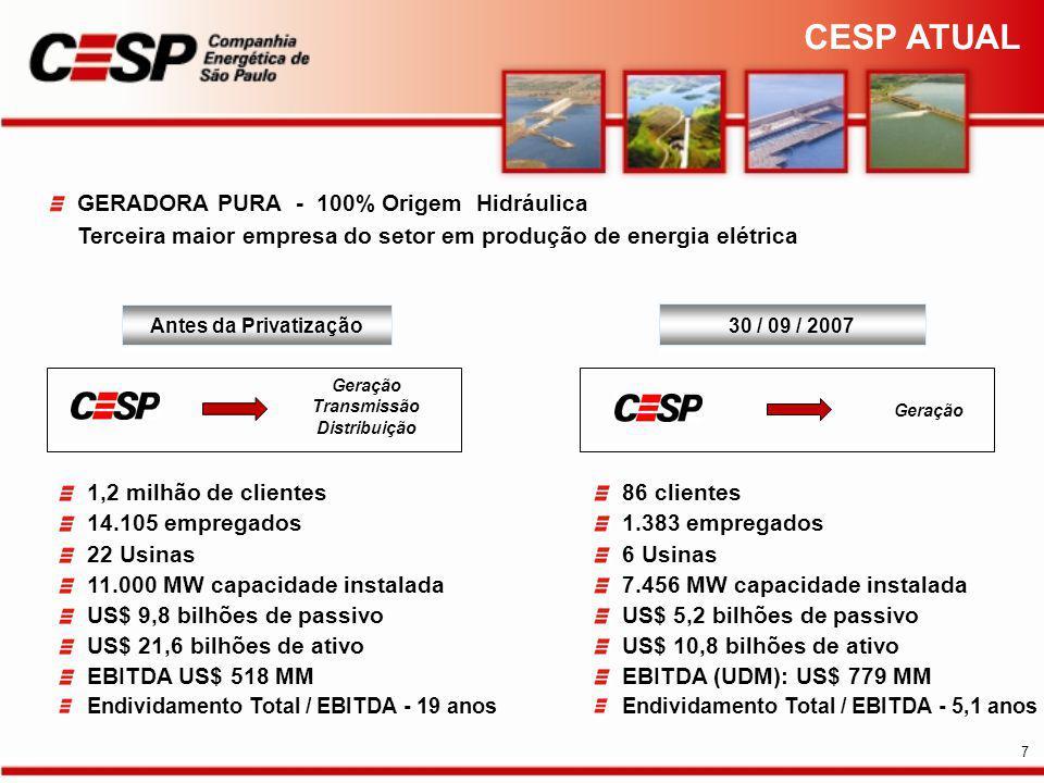 CESP ATUAL GERADORA PURA - 100% Origem Hidráulica