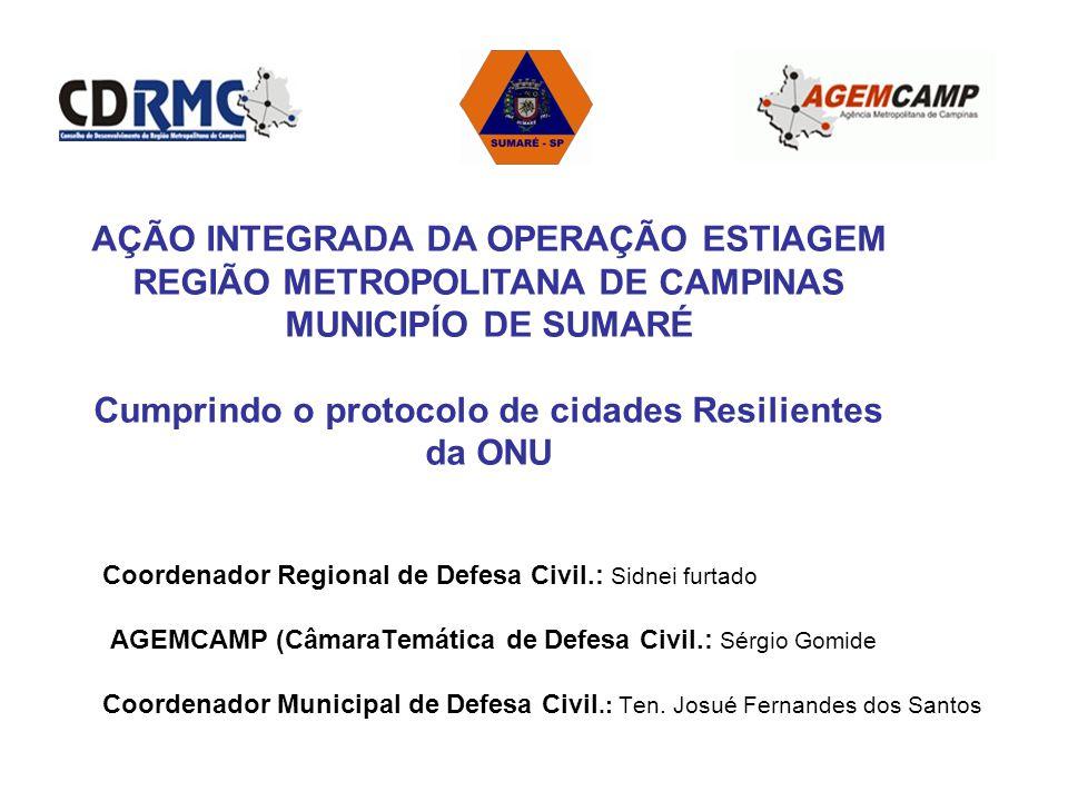 AÇÃO INTEGRADA DA OPERAÇÃO ESTIAGEM REGIÃO METROPOLITANA DE CAMPINAS