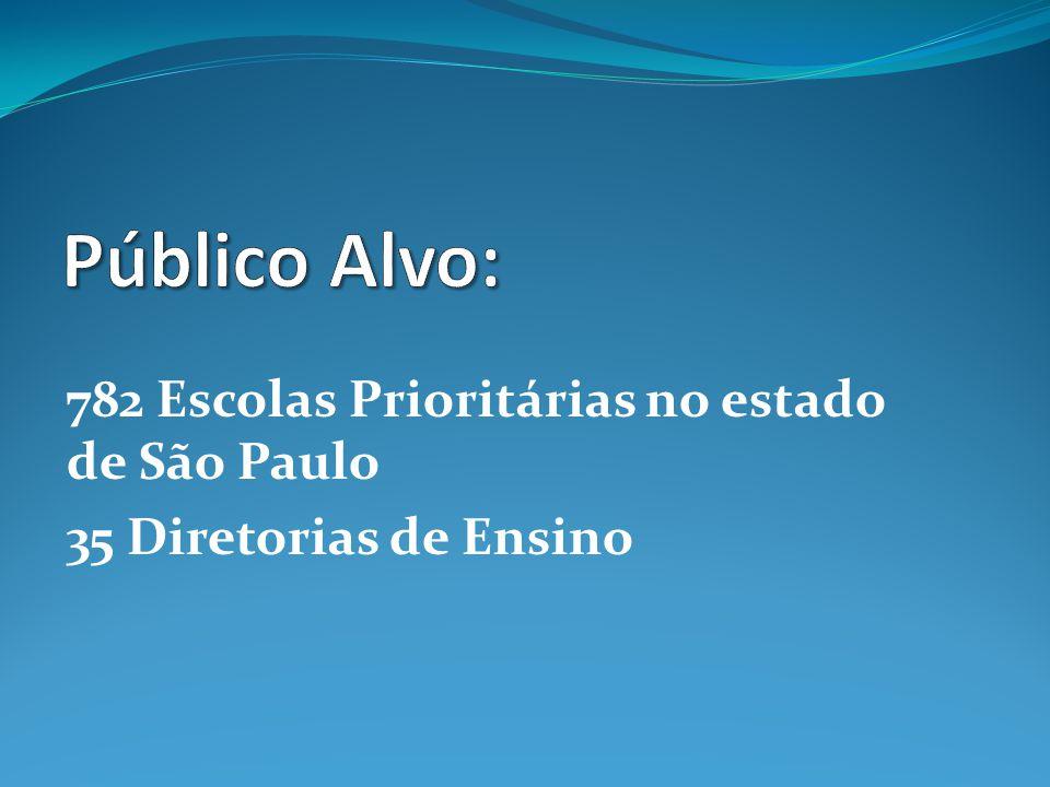 Público Alvo: 782 Escolas Prioritárias no estado de São Paulo