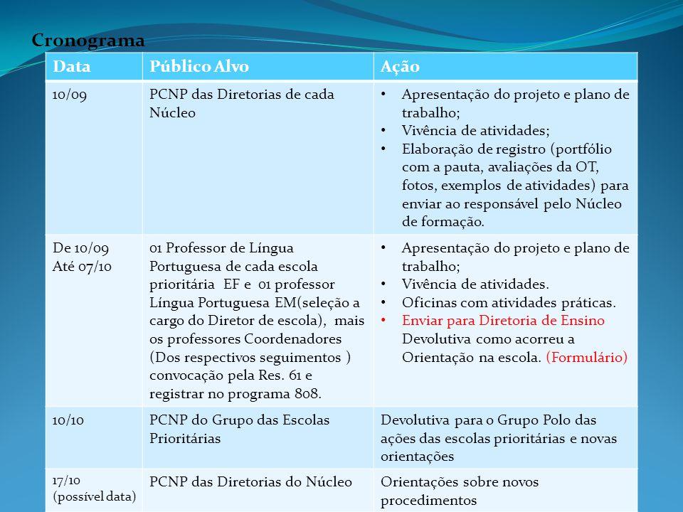 Cronograma Data Público Alvo Ação 10/09