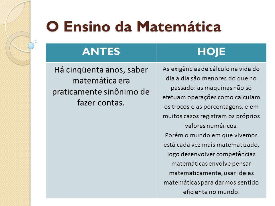 O Ensino da Matemática ANTES HOJE