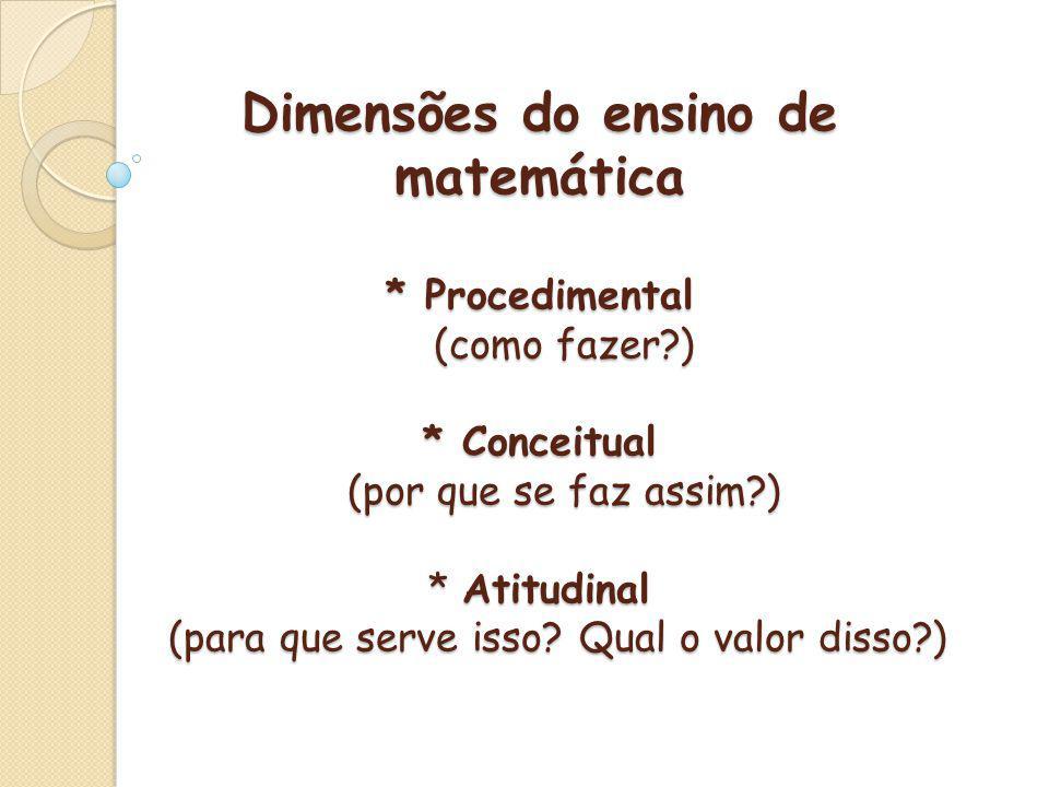 Dimensões do ensino de matemática. Procedimental (como fazer. )