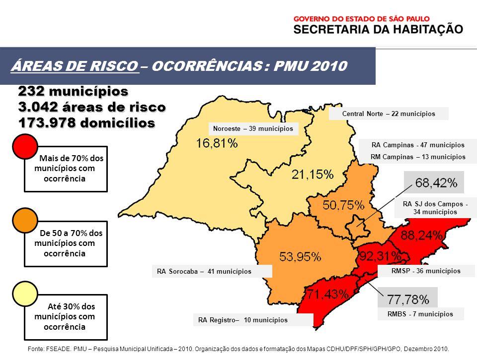 ÁREAS DE RISCO – OCORRÊNCIAS : PMU 2010