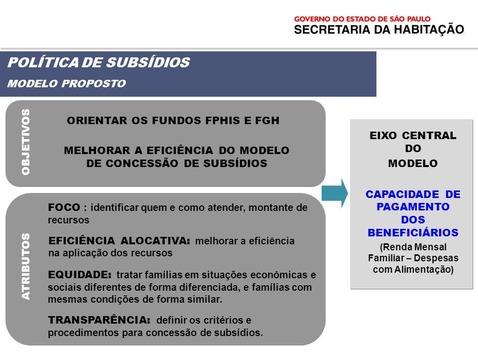 POLÍTICA DE SUBSÍDIOS MODELO PROPOSTO ORIENTAR OS FUNDOS FPHIS E FGH