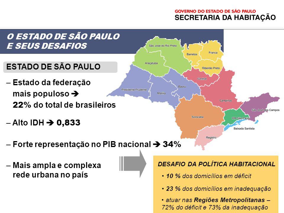 DESAFIO DA POLÍTICA HABITACIONAL