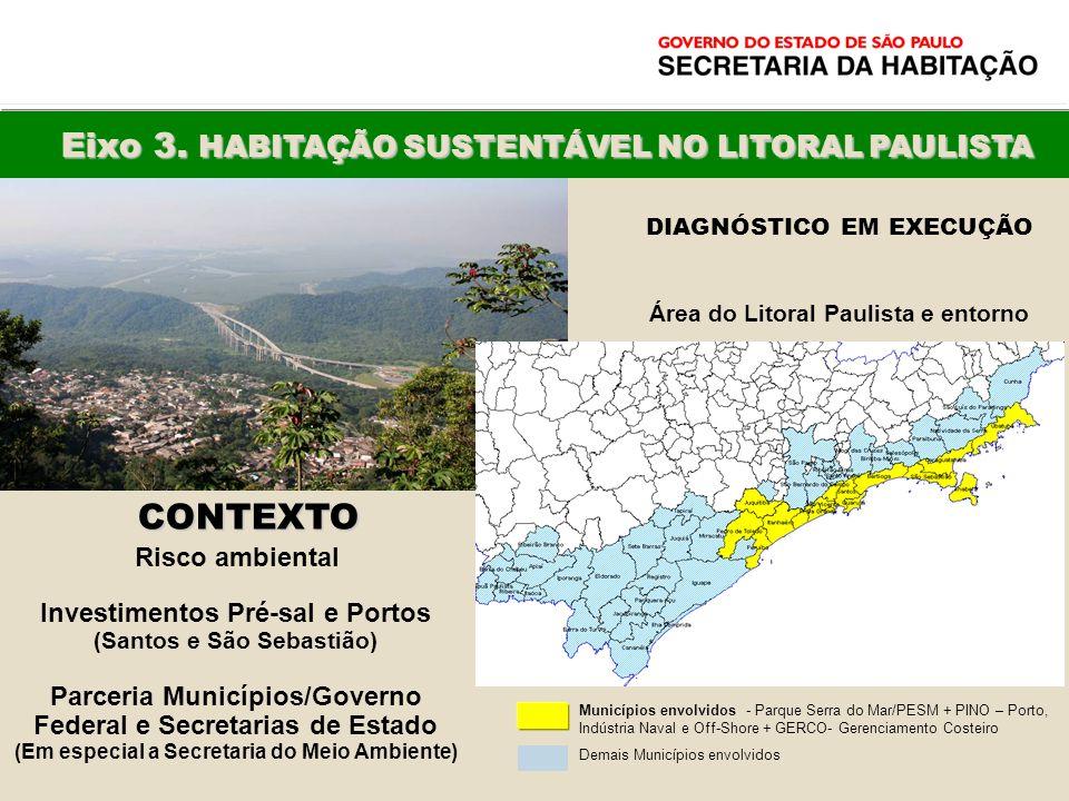 CONTEXTO Eixo 3. HABITAÇÃO SUSTENTÁVEL NO LITORAL PAULISTA