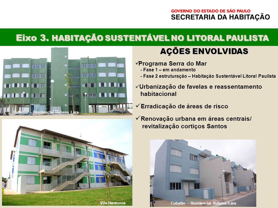 Cubatão – Residencial Rubens Lara Cubatão – Residencial Rubens Lara