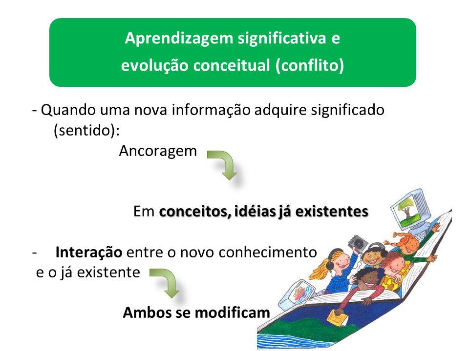 Aprendizagem significativa e evolução conceitual (conflito)