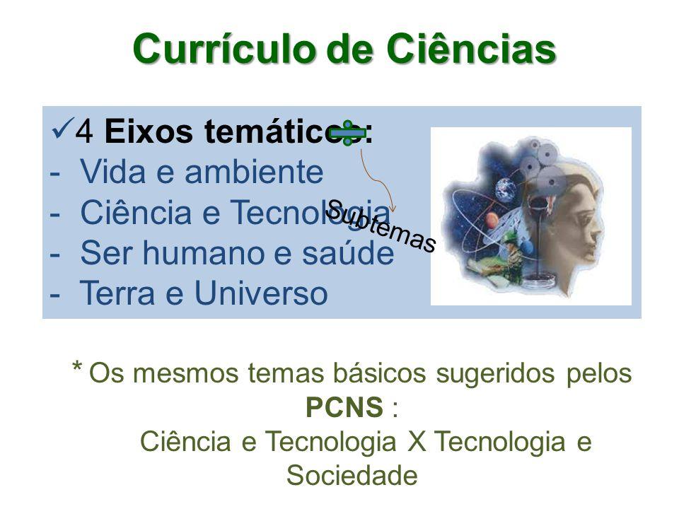 Currículo de Ciências 4 Eixos temáticos: - Vida e ambiente