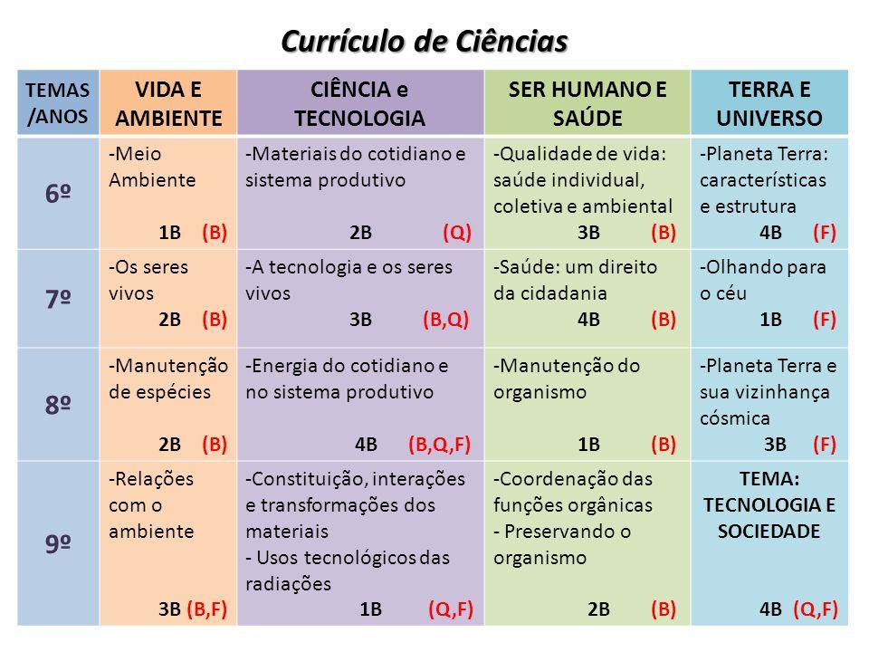 TEMA: TECNOLOGIA E SOCIEDADE