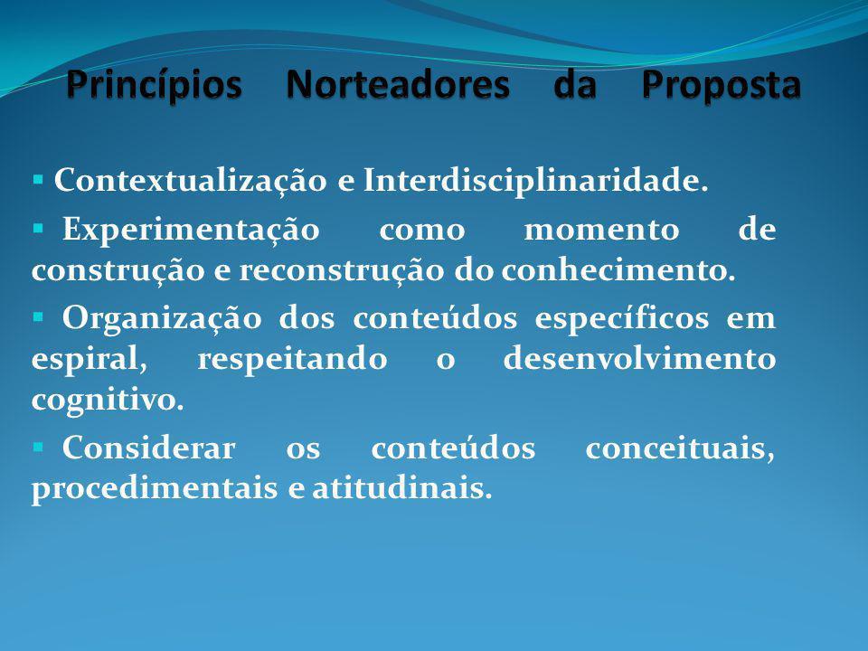 Princípios Norteadores da Proposta