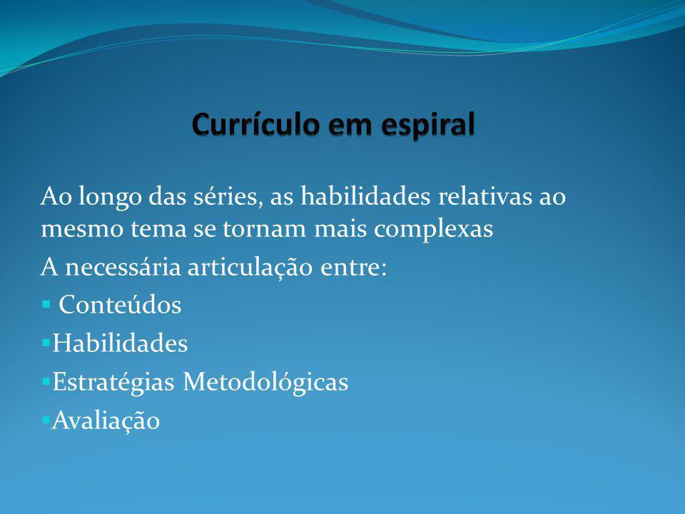 Currículo em espiral Ao longo das séries, as habilidades relativas ao mesmo tema se tornam mais complexas.