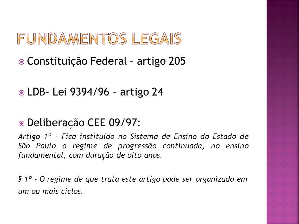 Fundamentos legais Constituição Federal – artigo 205