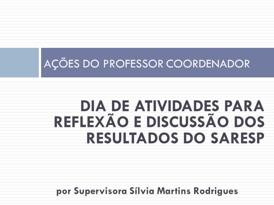 AÇÕES DO PROFESSOR COORDENADOR