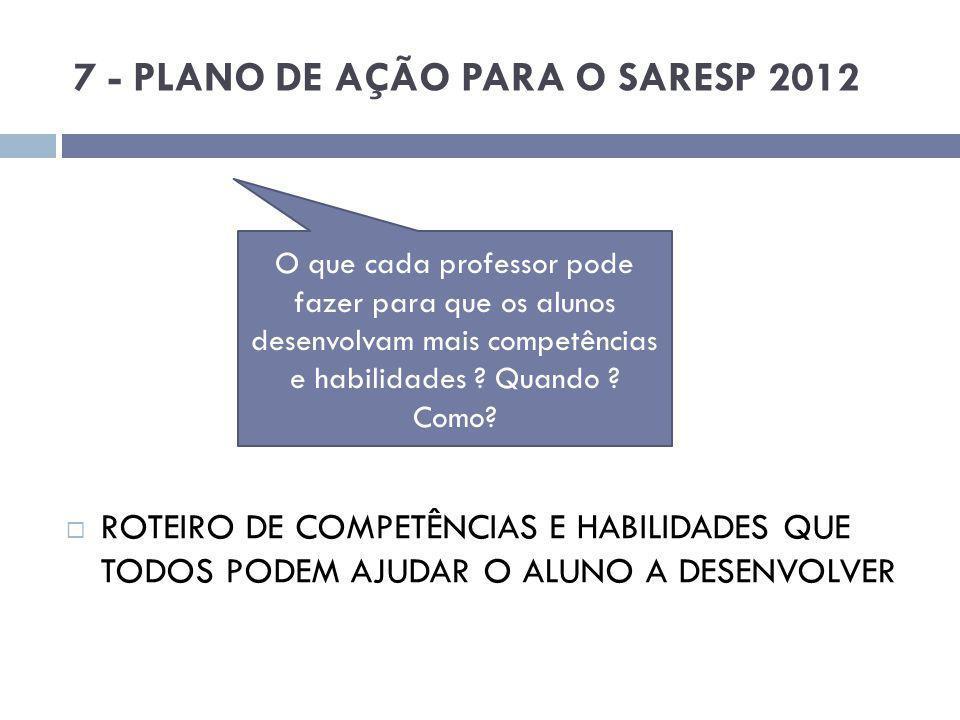 7 - PLANO DE AÇÃO PARA O SARESP 2012
