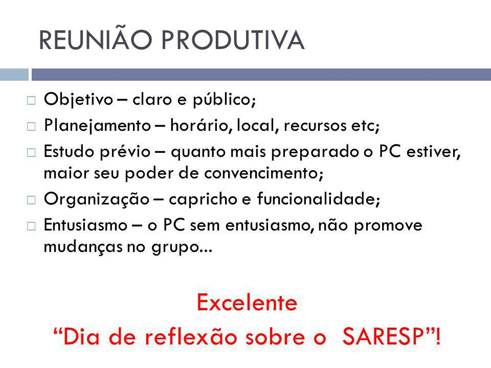 Dia de reflexão sobre o SARESP !