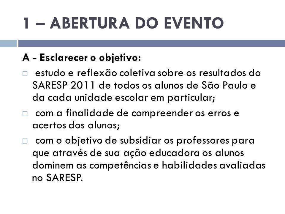 1 – ABERTURA DO EVENTO A - Esclarecer o objetivo: