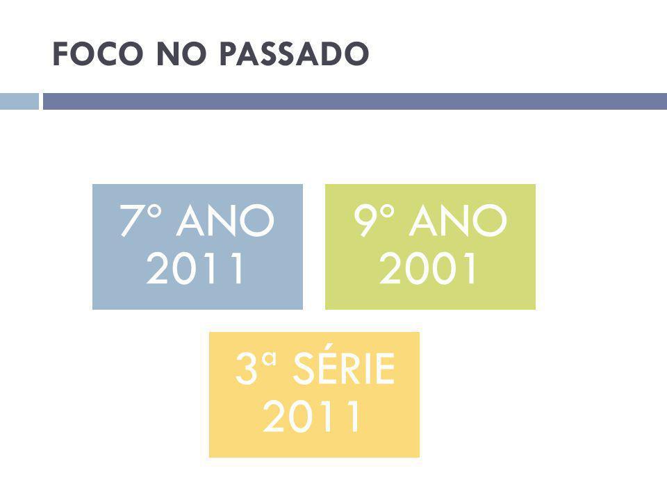 FOCO NO PASSADO 7º ANO 2011 9º ANO 2001 3ª SÉRIE 2011