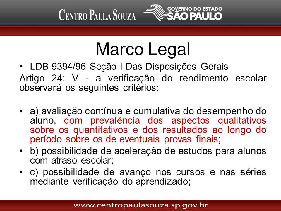 Marco Legal LDB 9394/96 Seção I Das Disposições Gerais