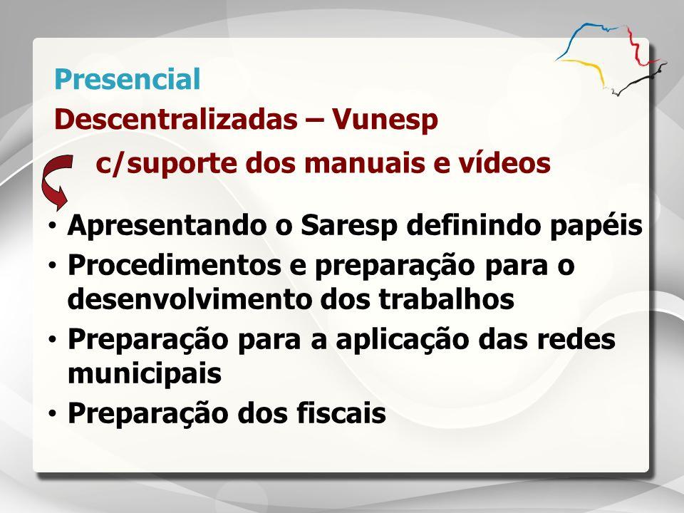 Presencial Descentralizadas – Vunesp. c/suporte dos manuais e vídeos. Apresentando o Saresp definindo papéis.