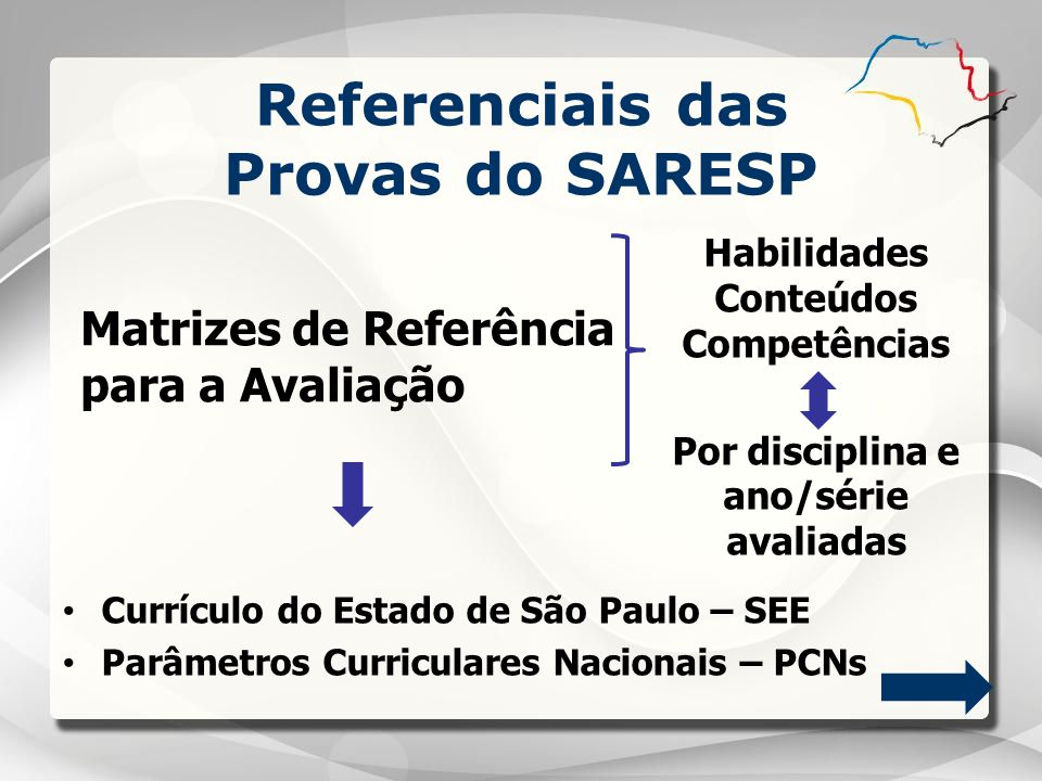 Referenciais das Provas do SARESP