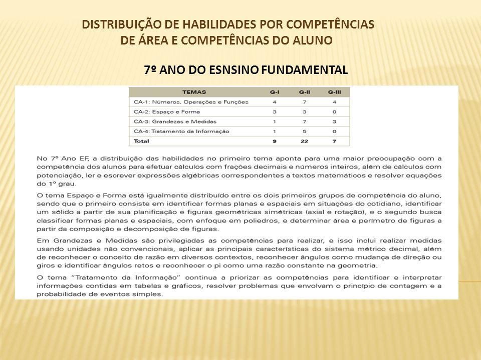 DISTRIBUIÇÃO DE HABILIDADES POR COMPETÊNCIAS