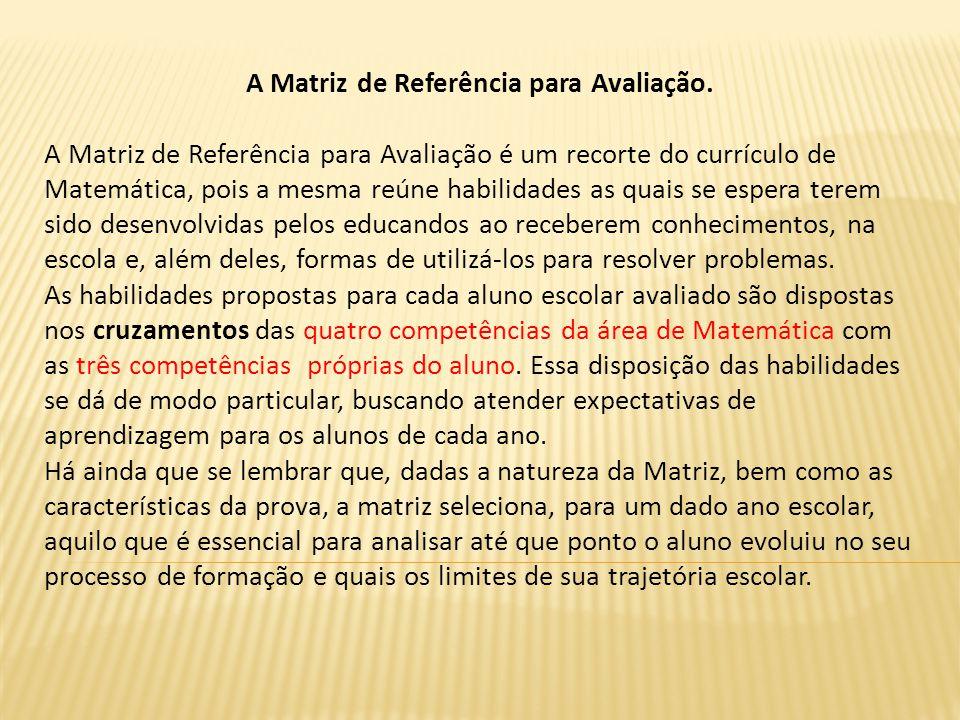 A Matriz de Referência para Avaliação.