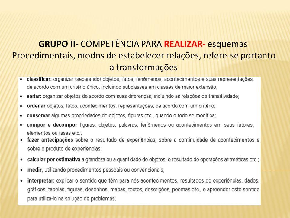 GRUPO II- COMPETÊNCIA PARA REALIZAR- esquemas