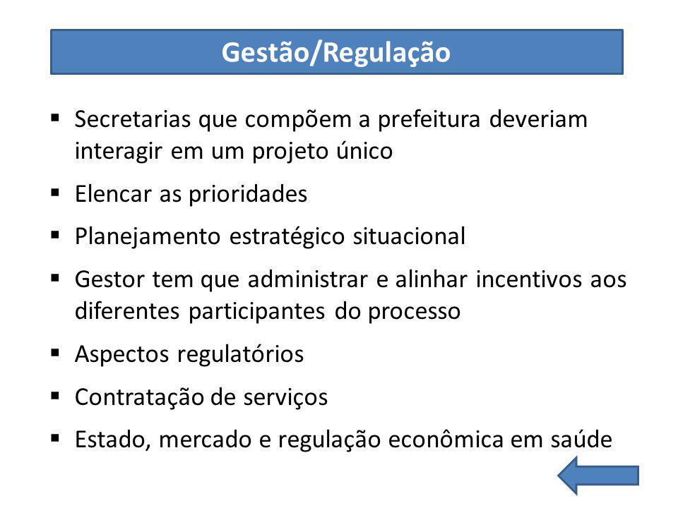 Gestão/Regulação Secretarias que compõem a prefeitura deveriam interagir em um projeto único. Elencar as prioridades.