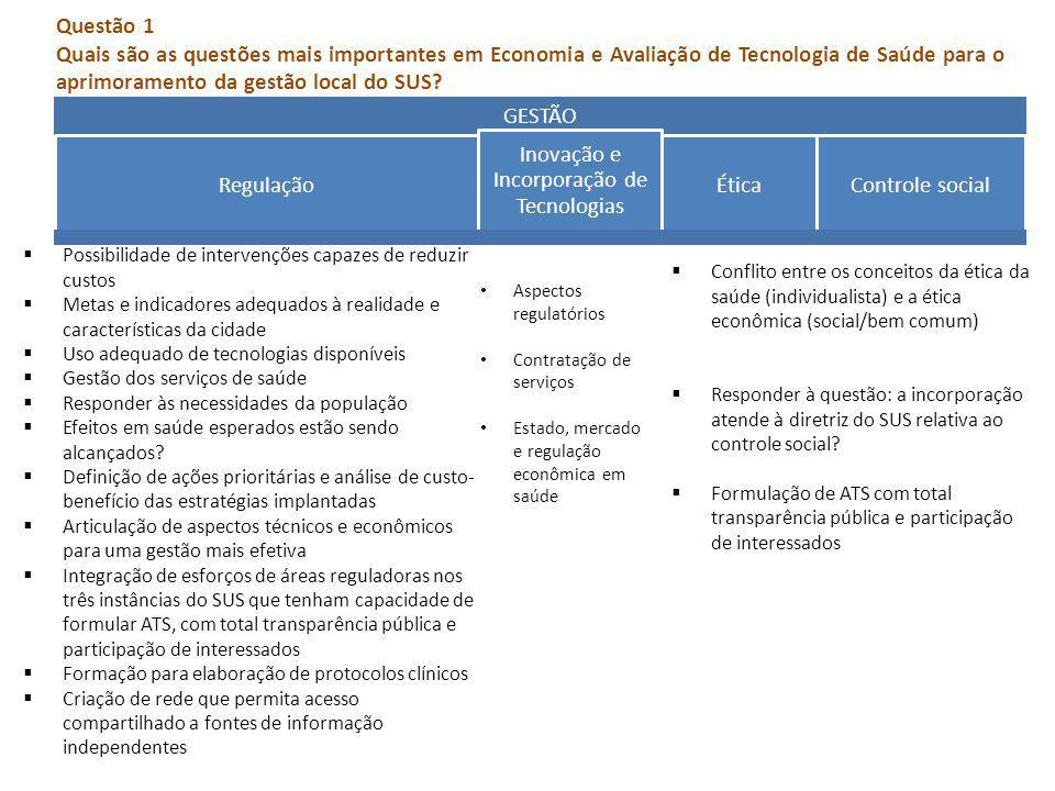 Inovação e Incorporação de Tecnologias