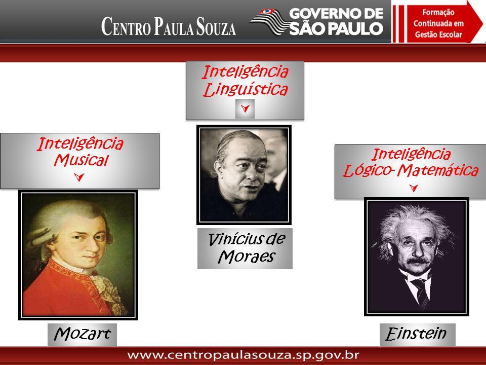 Inteligência Linguística Inteligência Moraes