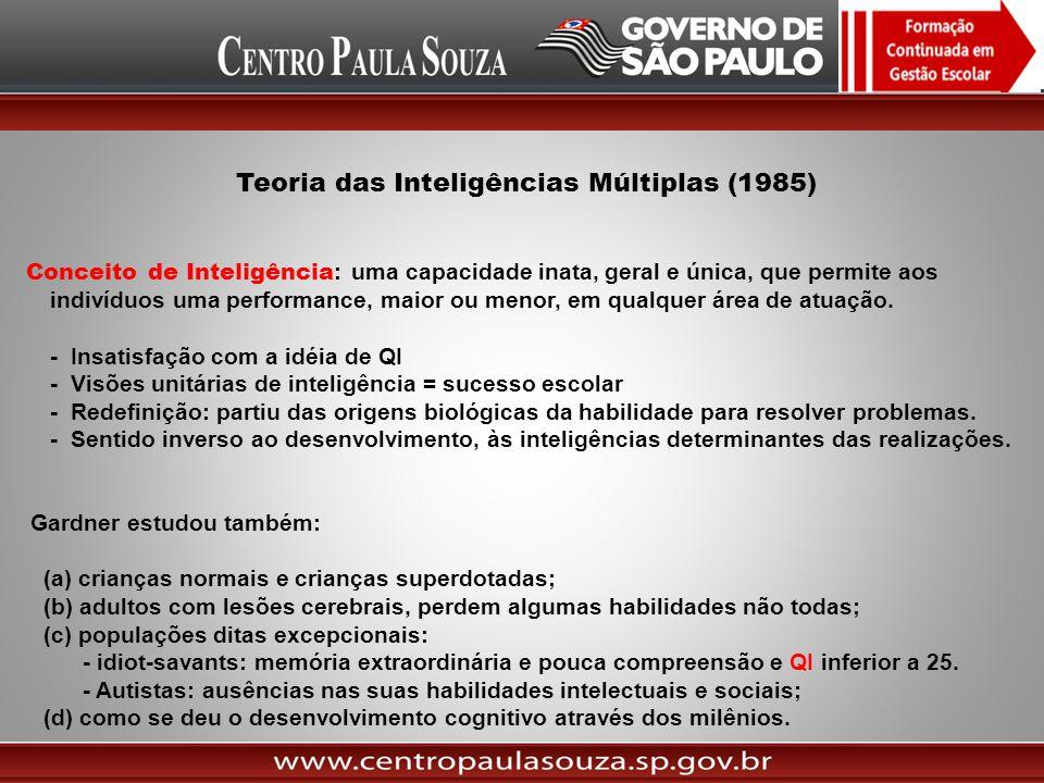 Teoria das Inteligências Múltiplas (1985)