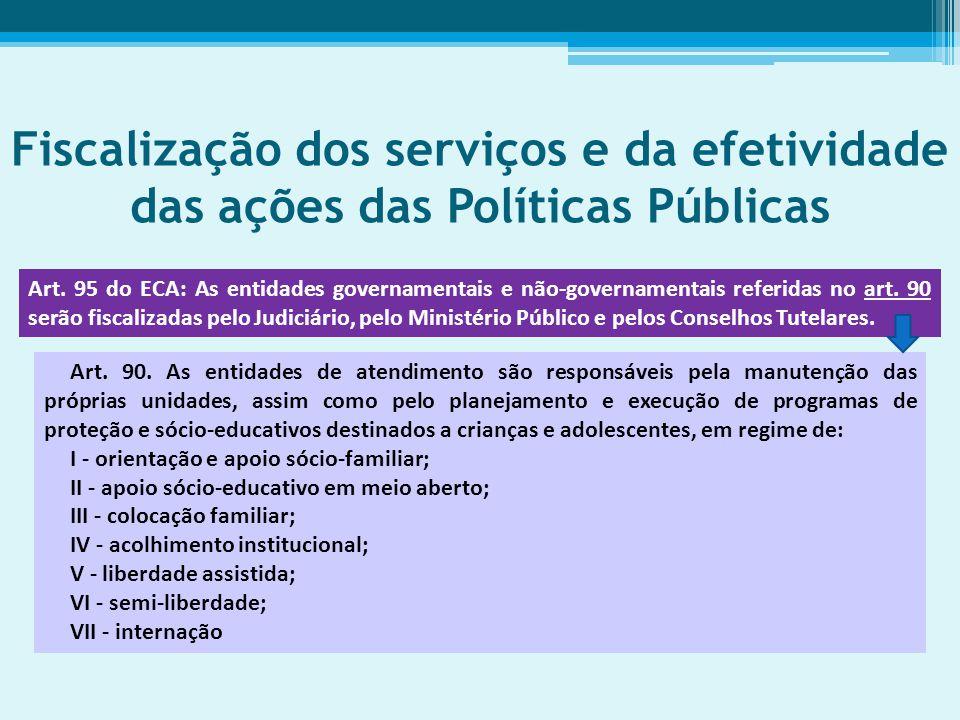 Fiscalização dos serviços e da efetividade das ações das Políticas Públicas