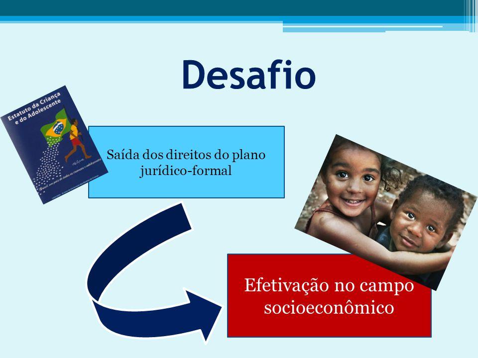 Desafio Efetivação no campo socioeconômico