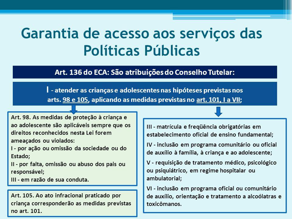 Garantia de acesso aos serviços das Políticas Públicas