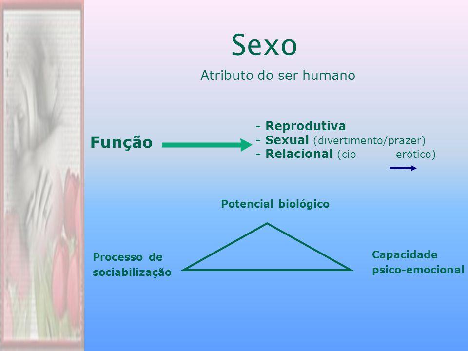 Sexo Função Atributo do ser humano - Reprodutiva