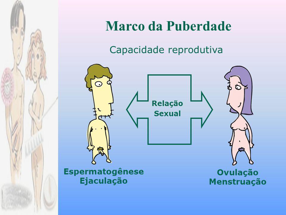 Capacidade reprodutiva