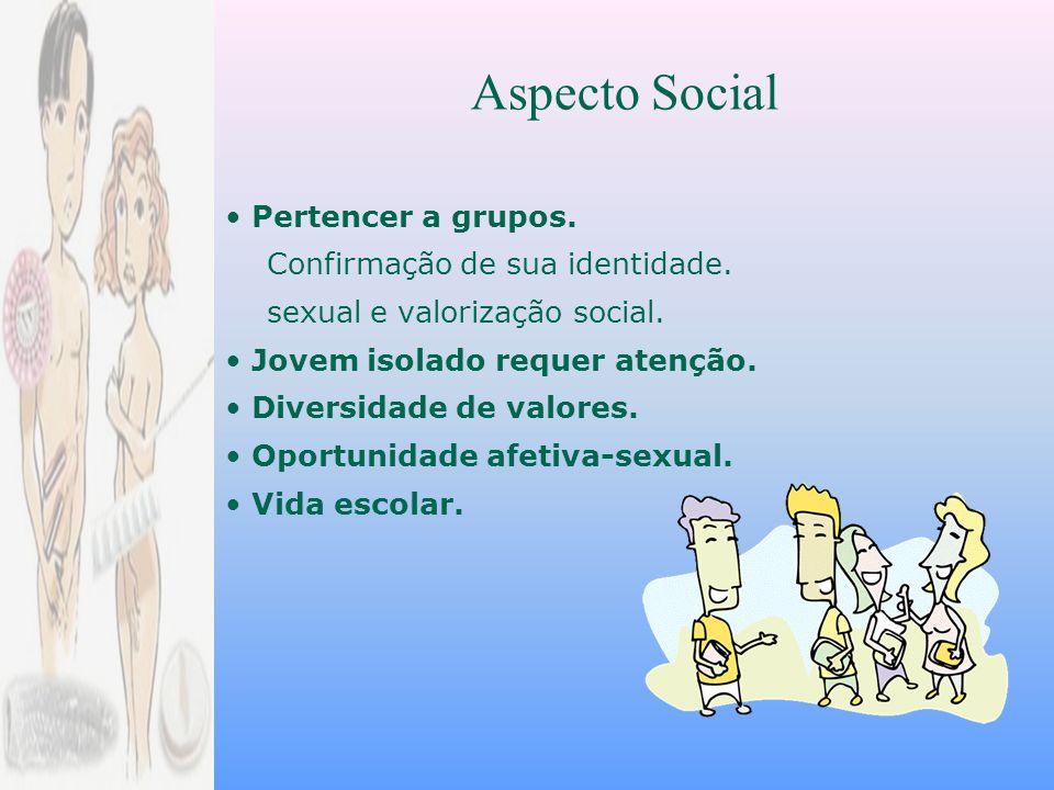Aspecto Social • Pertencer a grupos. Confirmação de sua identidade.