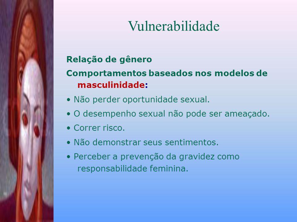 Vulnerabilidade Relação de gênero