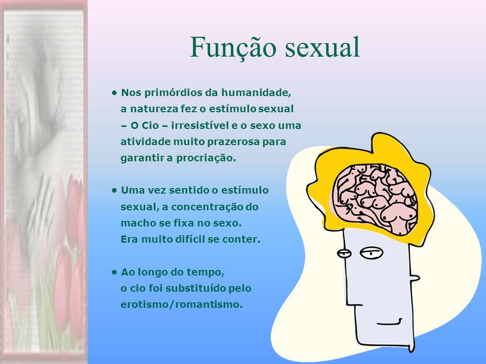 Função sexual • Nos primórdios da humanidade,