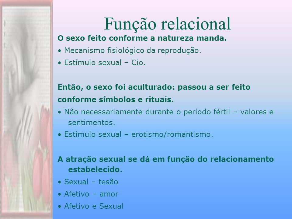Função relacional O sexo feito conforme a natureza manda.