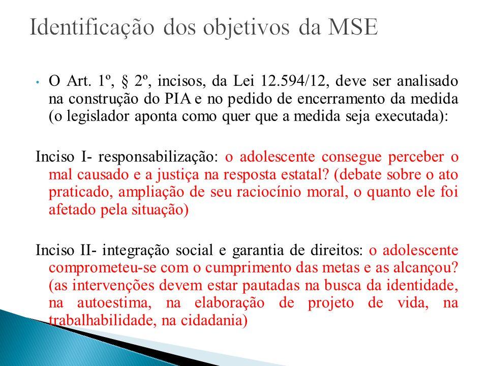 Identificação dos objetivos da MSE