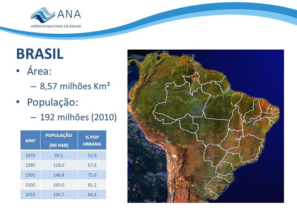 BRASIL Área: População: 8,57 milhões Km² 192 milhões (2010) ANO