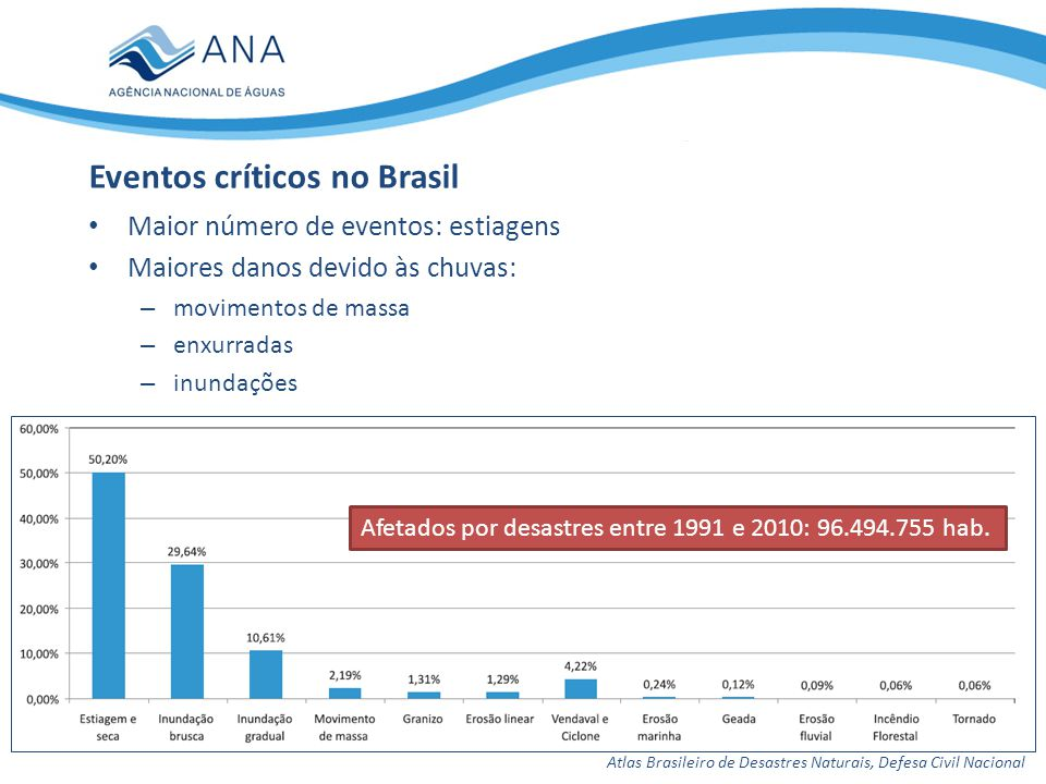 Eventos críticos no Brasil