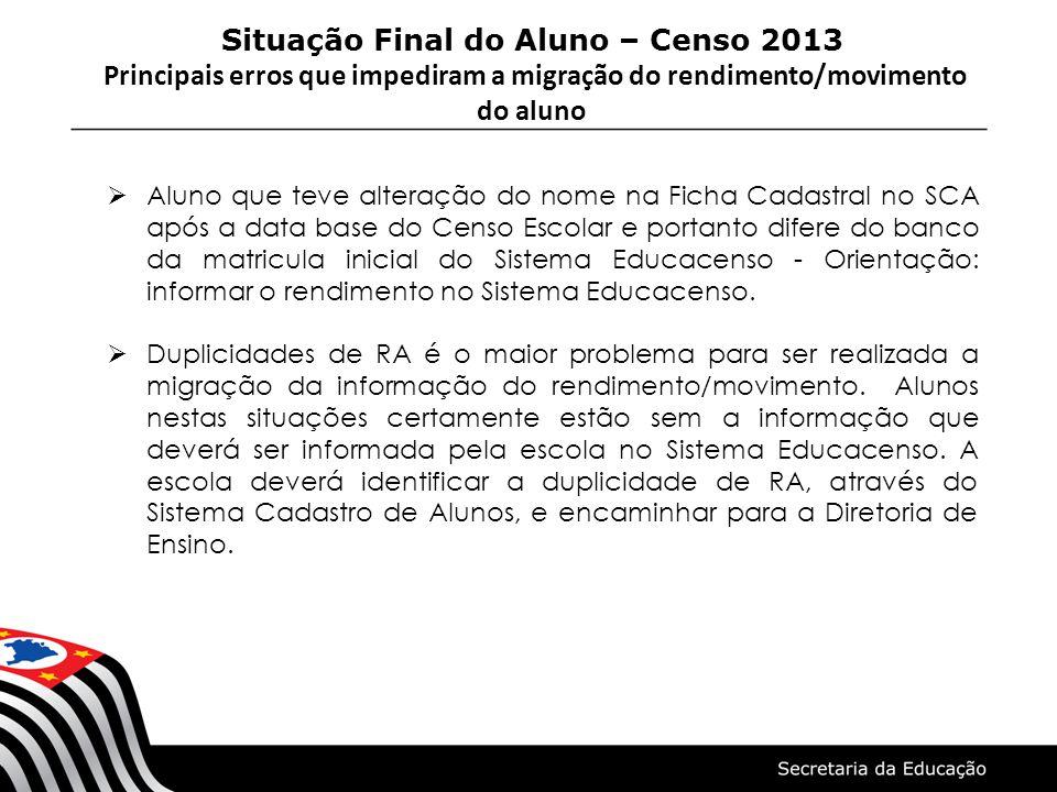 Situação Final do Aluno – Censo 2013 Principais erros que impediram a migração do rendimento/movimento do aluno