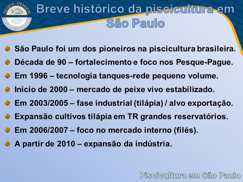 Breve histórico da piscicultura em São Paulo